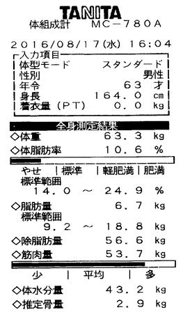 %e3%82%bf%e3%83%8b%e3%82%bf1